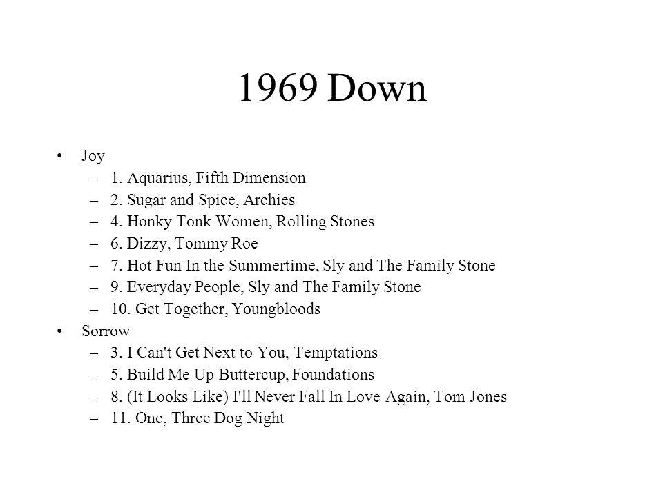 1969 Down Joy –1. Aquarius, Fifth Dimension –2. Sugar and Spice, Archies –4.
