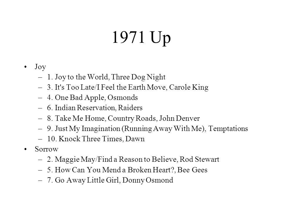 1971 Up Joy –1. Joy to the World, Three Dog Night –3.