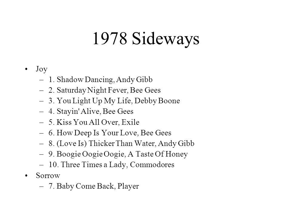 1978 Sideways Joy –1. Shadow Dancing, Andy Gibb –2.