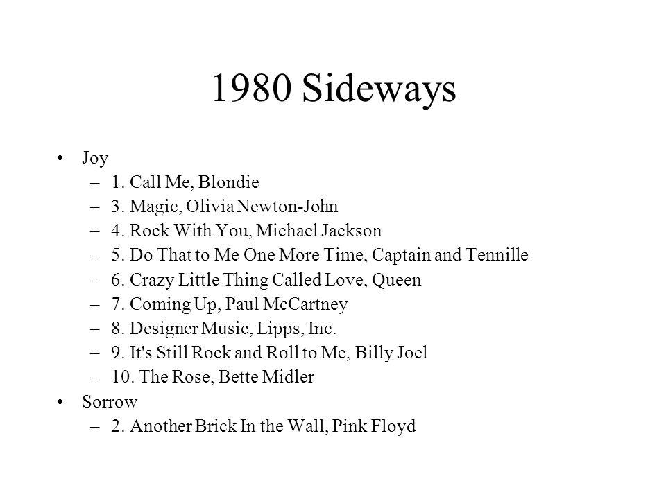1980 Sideways Joy –1. Call Me, Blondie –3. Magic, Olivia Newton-John –4.