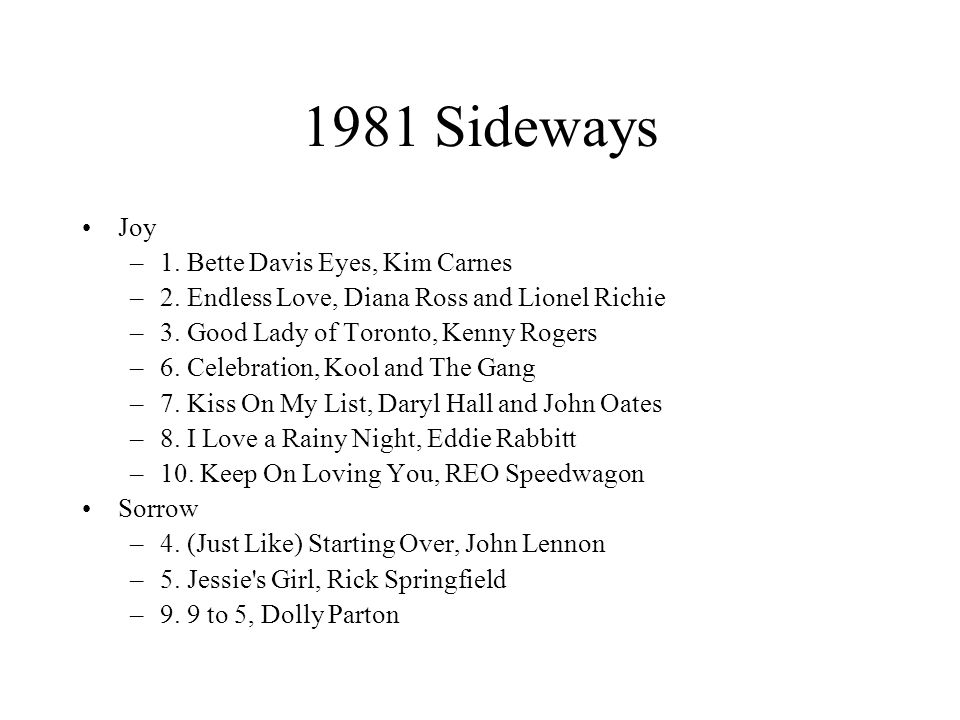 1981 Sideways Joy –1. Bette Davis Eyes, Kim Carnes –2.