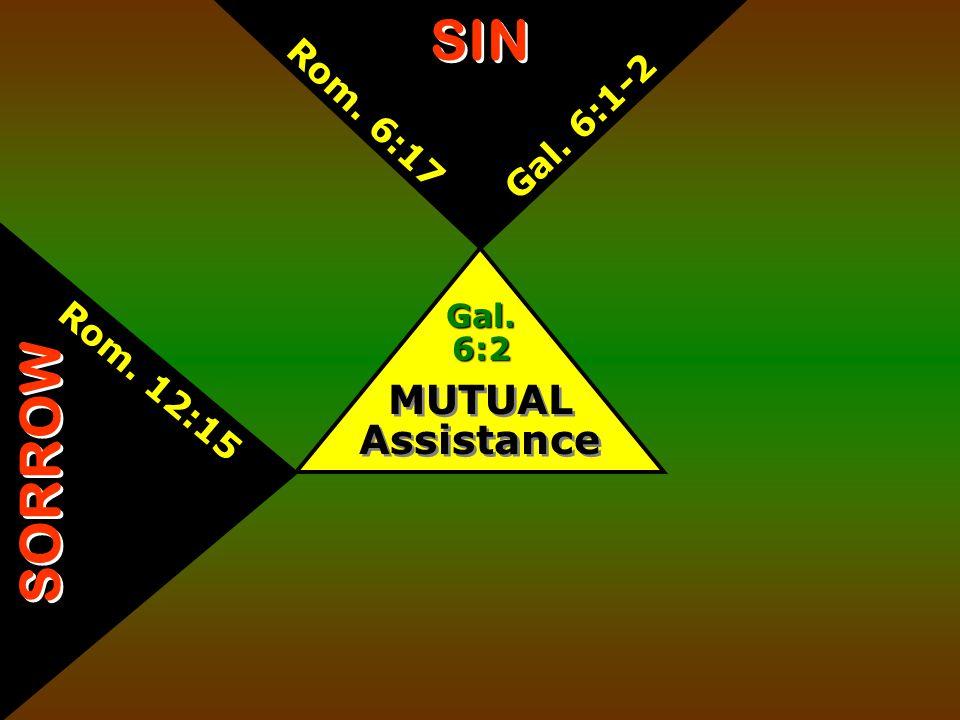 SORROW MUTUAL Assistance Gal. 6:2 SIN Rom. 6:17 Gal. 6:1-2 Rom. 12:15