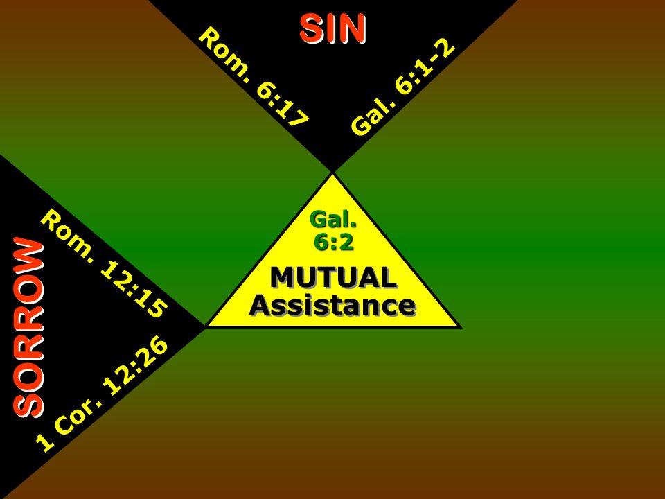MUTUAL Assistance Gal. 6:2 SIN Rom. 6:17 Gal. 6:1-2 SORROW Rom. 12:15 1 Cor. 12:26