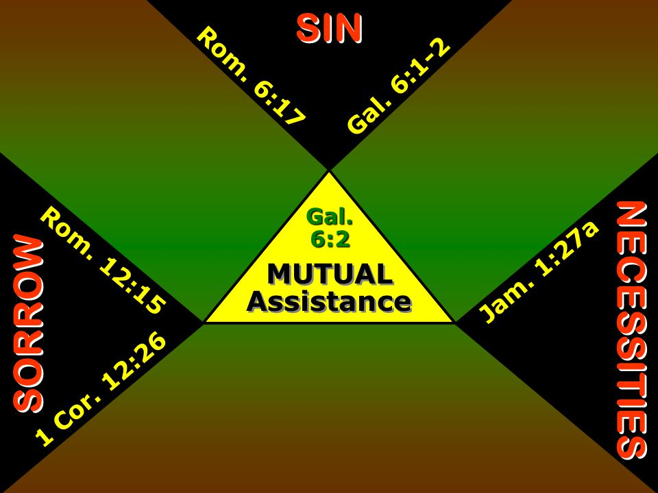 NECESSITIES MUTUAL Assistance Gal. 6:2 SIN Rom. 6:17 Gal.