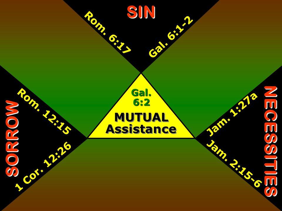MUTUAL Assistance Gal. 6:2 SIN Rom. 6:17 Gal. 6:1-2 SORROW Rom.