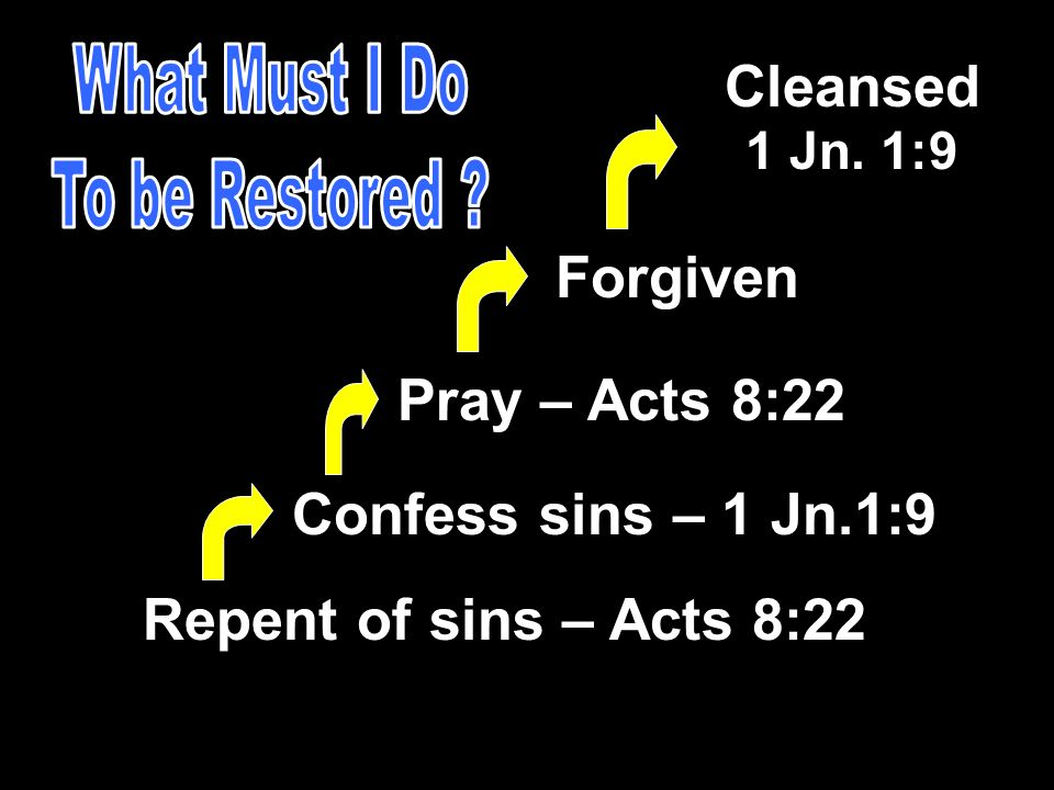 Cleansed 1 Jn. 1:9 Forgiven Pray – Acts 8:22 Repent of sins – Acts 8:22 Confess sins – 1 Jn.1:9