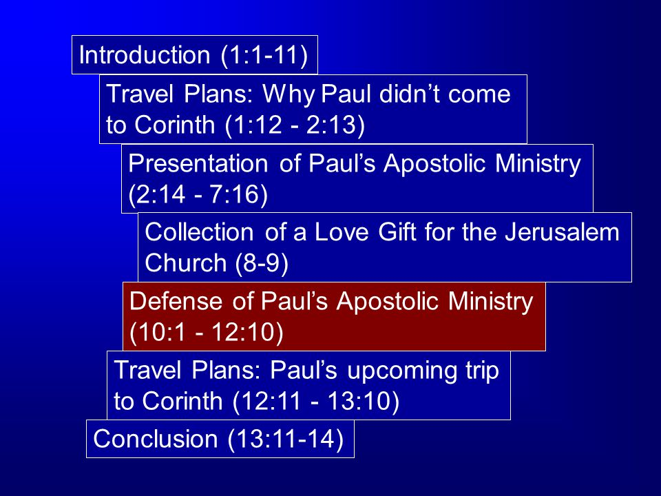 Introduction (1:1-11) Travel Plans: Why Paul didn't come to Corinth (1:12 - 2:13) Presentation of Paul's Apostolic Ministry (2:14 - 7:16) Collection of a Love Gift for the Jerusalem Church (8-9) Defense of Paul's Apostolic Ministry (10:1 - 12:10) Travel Plans: Paul's upcoming trip to Corinth (12:11 - 13:10) Conclusion (13:11-14)