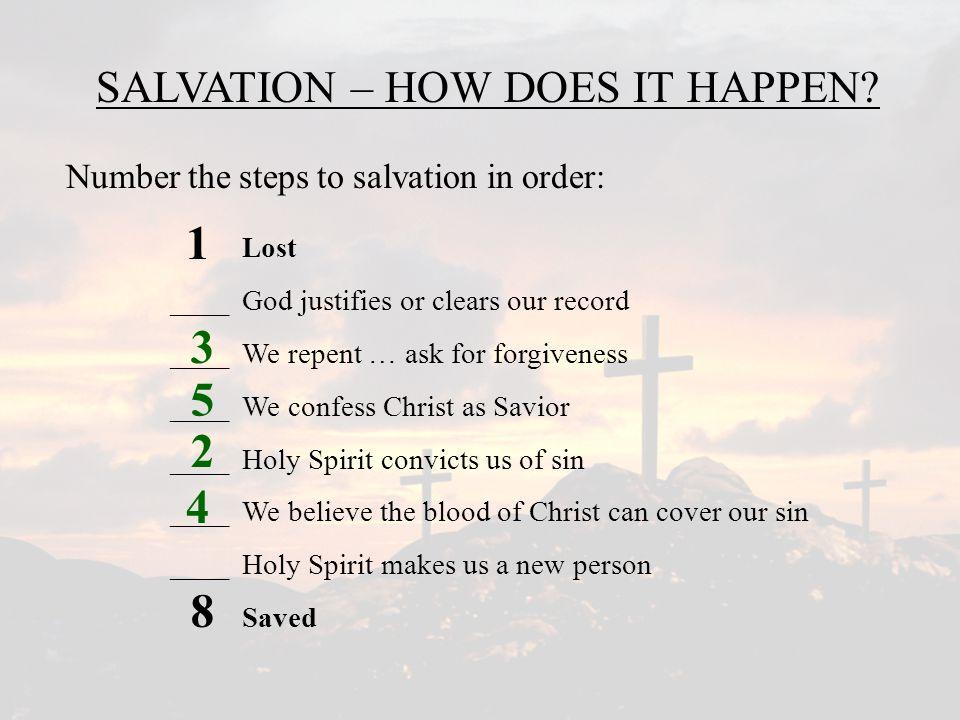 2 1 8 3 4 5 6 SALVATION – HOW DOES IT HAPPEN.