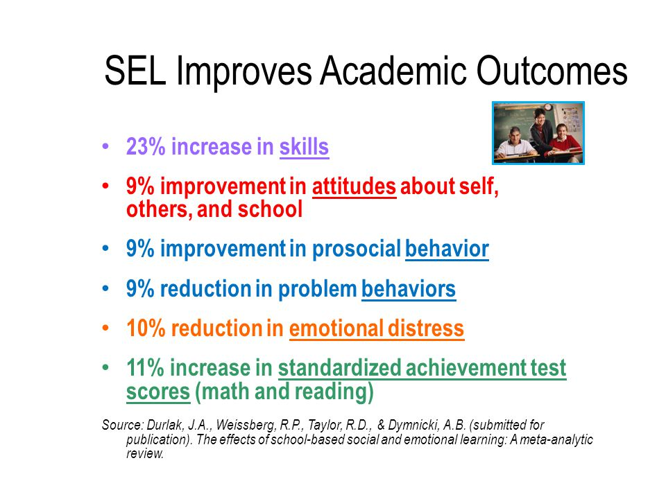 SEL Improves Academic Outcomes 23% increase in skills 9% improvement in attitudes about self, others, and school 9% improvement in prosocial behavior 9% reduction in problem behaviors 10% reduction in emotional distress 11% increase in standardized achievement test scores (math and reading) Source: Durlak, J.A., Weissberg, R.P., Taylor, R.D., & Dymnicki, A.B.