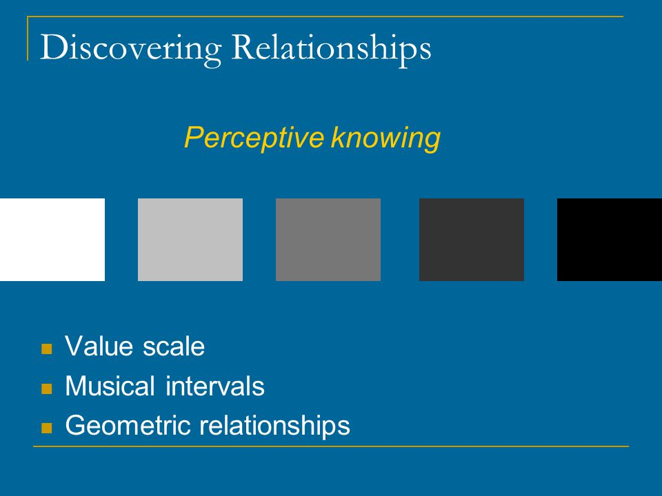 Discovering Relationships Value scale Musical intervals Geometric relationships Perceptive knowing