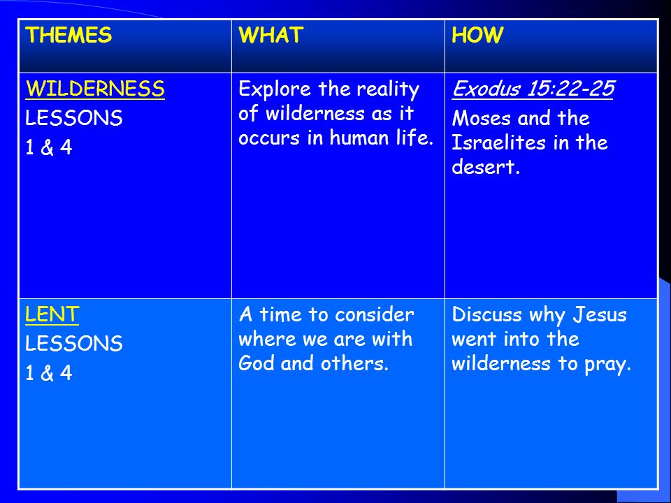 THEMESWHATHOW WILDERNESS LESSONS 1 & 4 Explore the reality of wilderness as it occurs in human life.