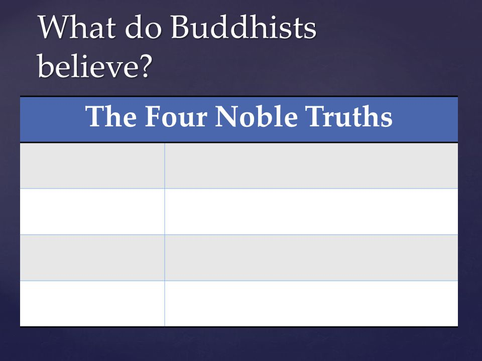 The Four Noble Truths What do Buddhists believe?