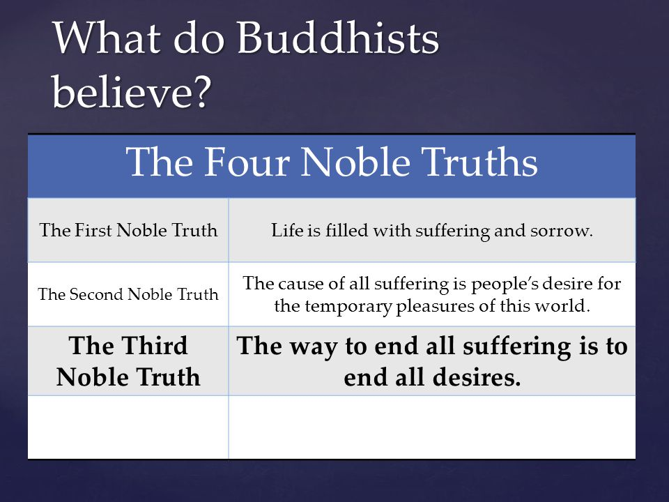 The Four Noble Truths The First Noble TruthLife is filled with suffering and sorrow. The Second Noble Truth The cause of all suffering is people's des