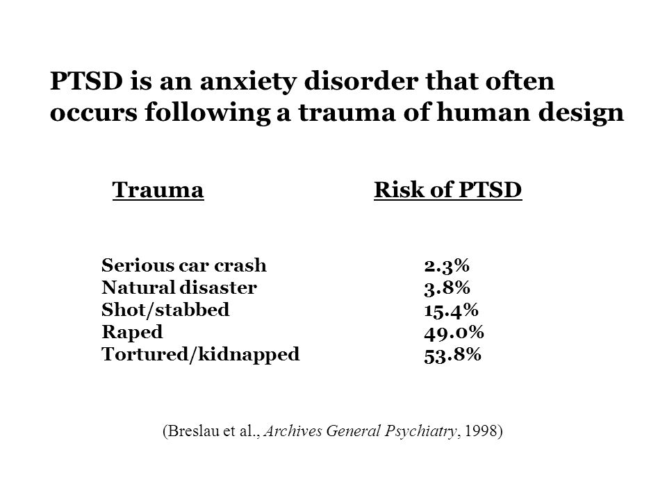 PTSD is an anxiety disorder that often occurs following a trauma of human design TraumaRisk of PTSD Serious car crash Natural disaster Shot/stabbed Ra