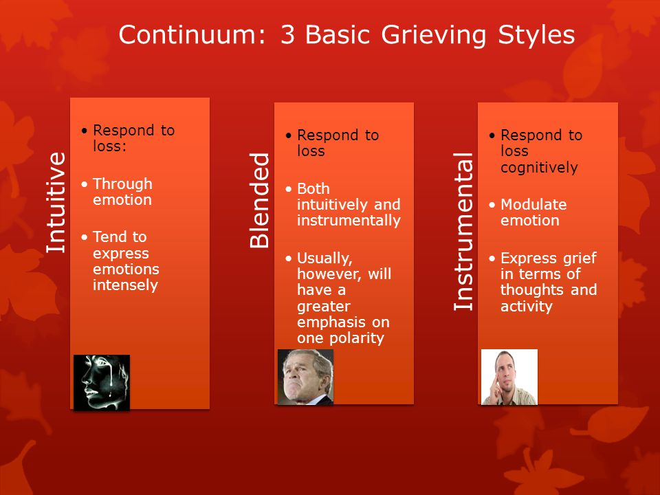 Continuum: 3 Basic Grieving Styles Intuitive Respond to loss: Through emotion Tend to express emotions intensely Blended Respond to loss Both intuitively and instrumentally Usually, however, will have a greater emphasis on one polarity Instrumental Respond to loss cognitively Modulate emotion Express grief in terms of thoughts and activity