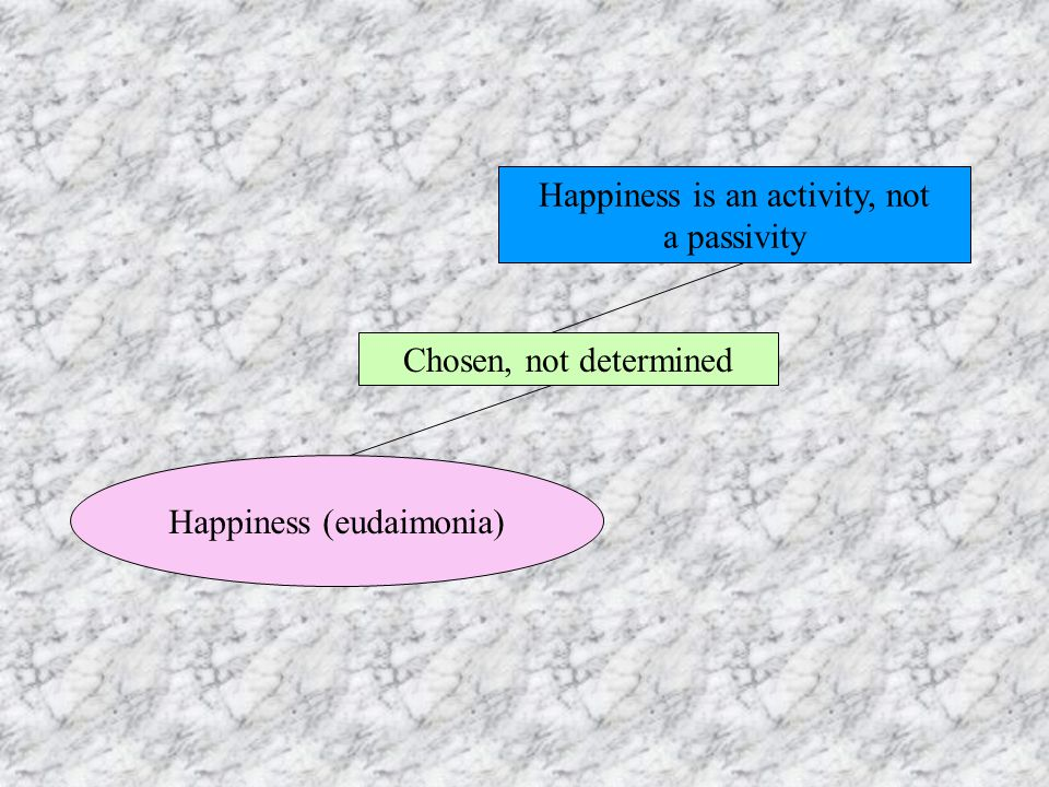 Socrates: happiness is the perfection of the soul.