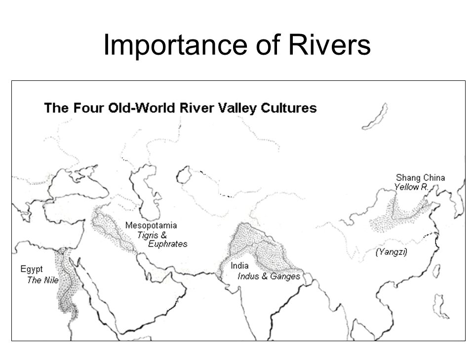 rivers agriculture populations cities specialization hierarchy