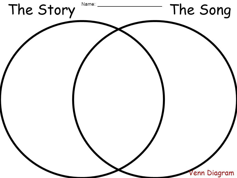 Venn Diagram The SongThe Story Name: _________________________