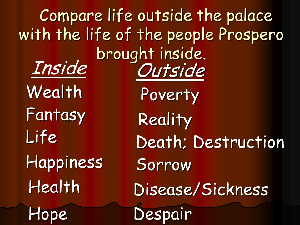 What do you learn about Prospero s character from his desire to keep his palace free of the plague.