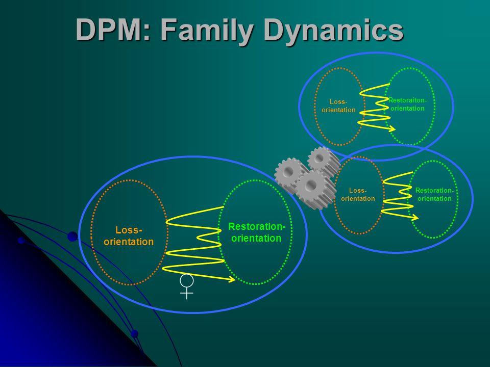 Restoraiton- orientation DPM: Family Dynamics Restoration- orientation Loss- orientation Loss- orientation ♀ Restoration- orientation Loss- orientation