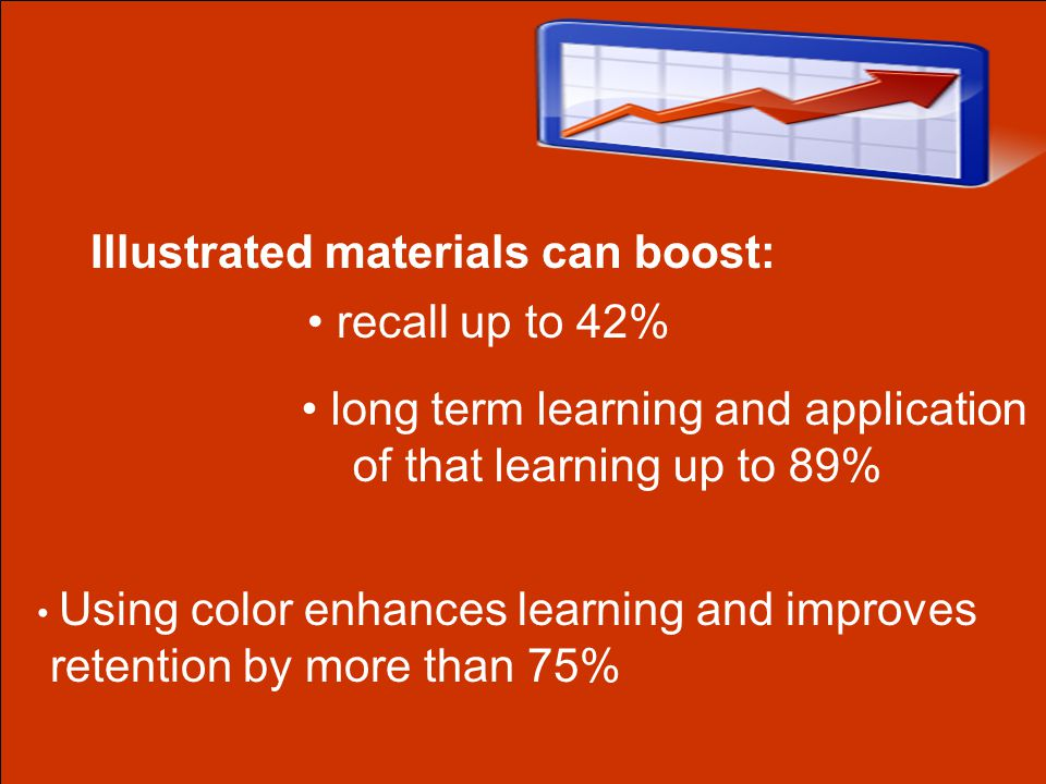 Illustrated materials can boost: Using color enhances learning and improves retention by more than 75% long term learning and application of that lear