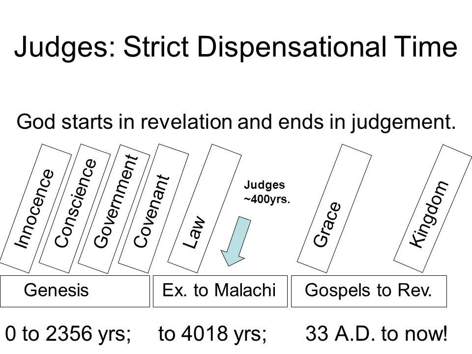 Judges: Strict Dispensational Time God starts in revelation and ends in judgement.