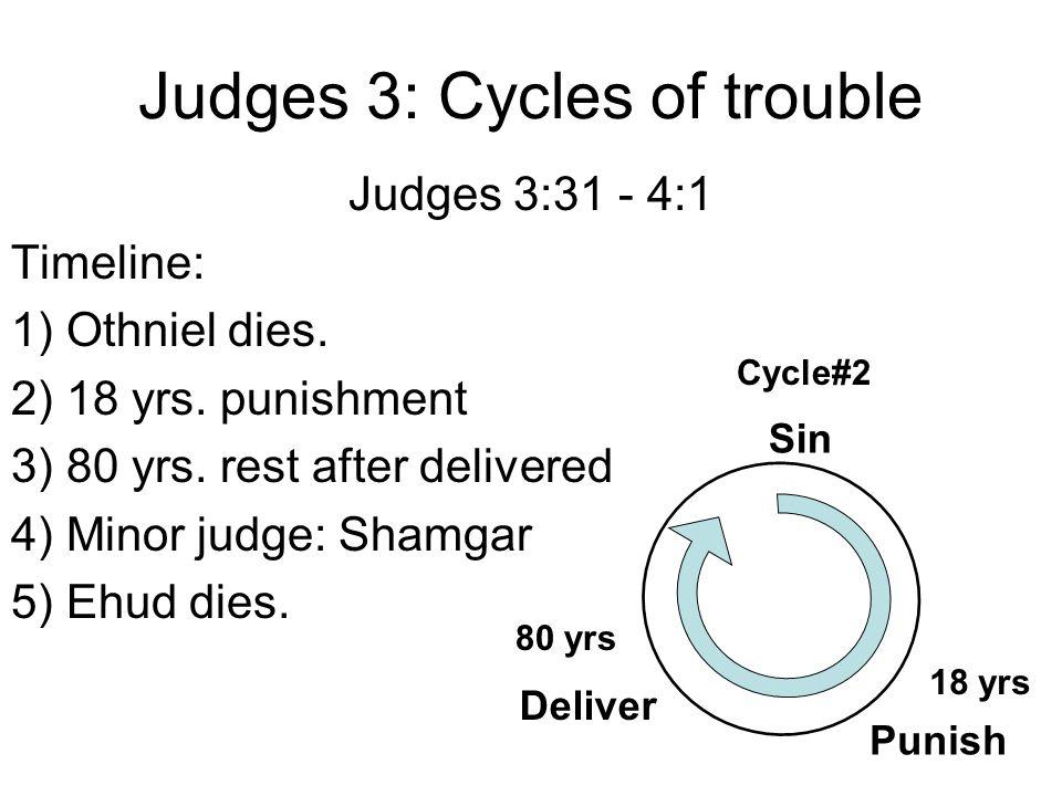 Judges 3: Cycles of trouble Judges 3:31 - 4:1 Timeline: 1) Othniel dies.