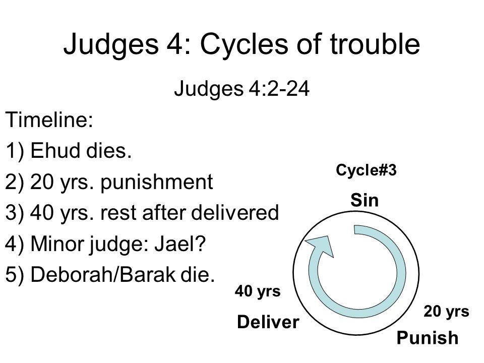Judges 4: Cycles of trouble Judges 4:2-24 Timeline: 1) Ehud dies.