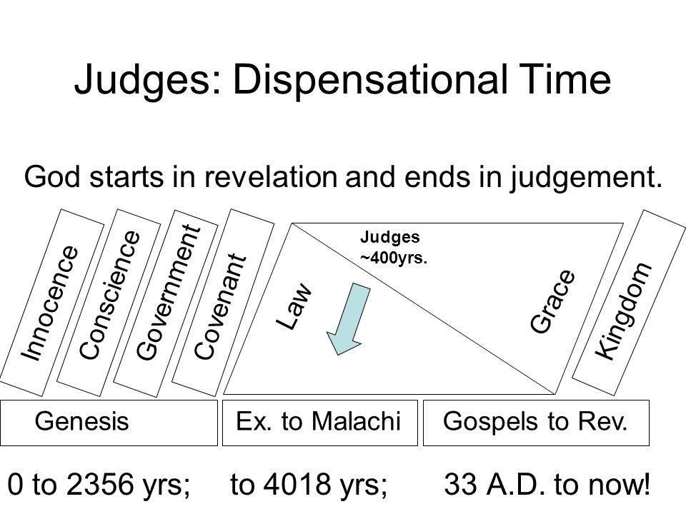 Judges: Dispensational Time God starts in revelation and ends in judgement.