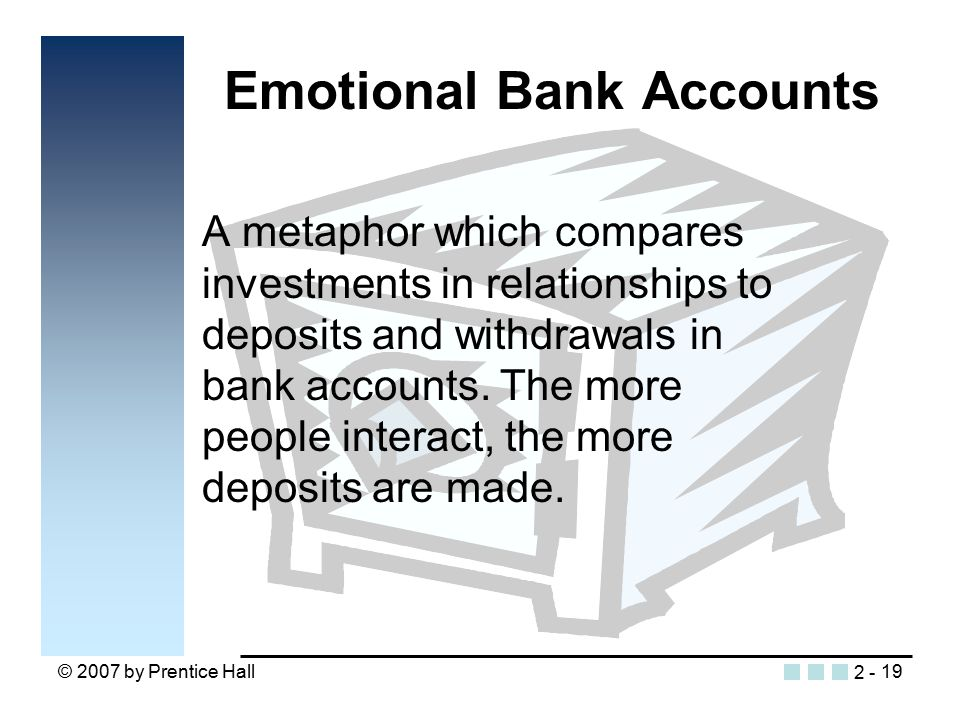© 2007 by Prentice Hall19 Emotional Bank Accounts A metaphor which compares investments in relationships to deposits and withdrawals in bank accounts.