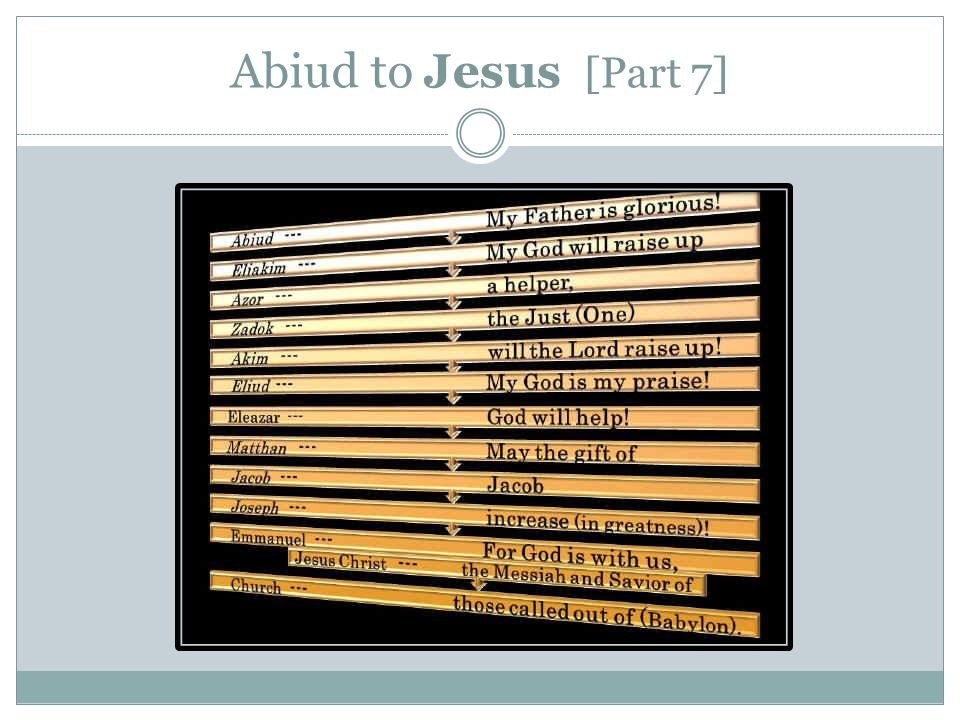 Abiud to Jesus [Part 7]