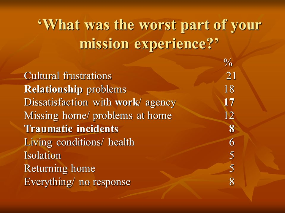 'What was the worst part of your mission experience ' % Cultural frustrations 21 Relationship problems18 Dissatisfaction with work/ agency17 Missing home/ problems at home12 Traumatic incidents 8 Living conditions/ health 6 Isolation 5 Returning home 5 Everything/ no response 8