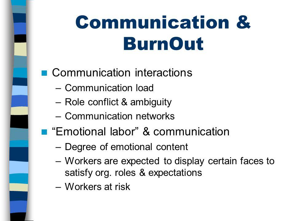 "Communication & BurnOut Communication interactions –Communication load –Role conflict & ambiguity –Communication networks ""Emotional labor"" & communic"