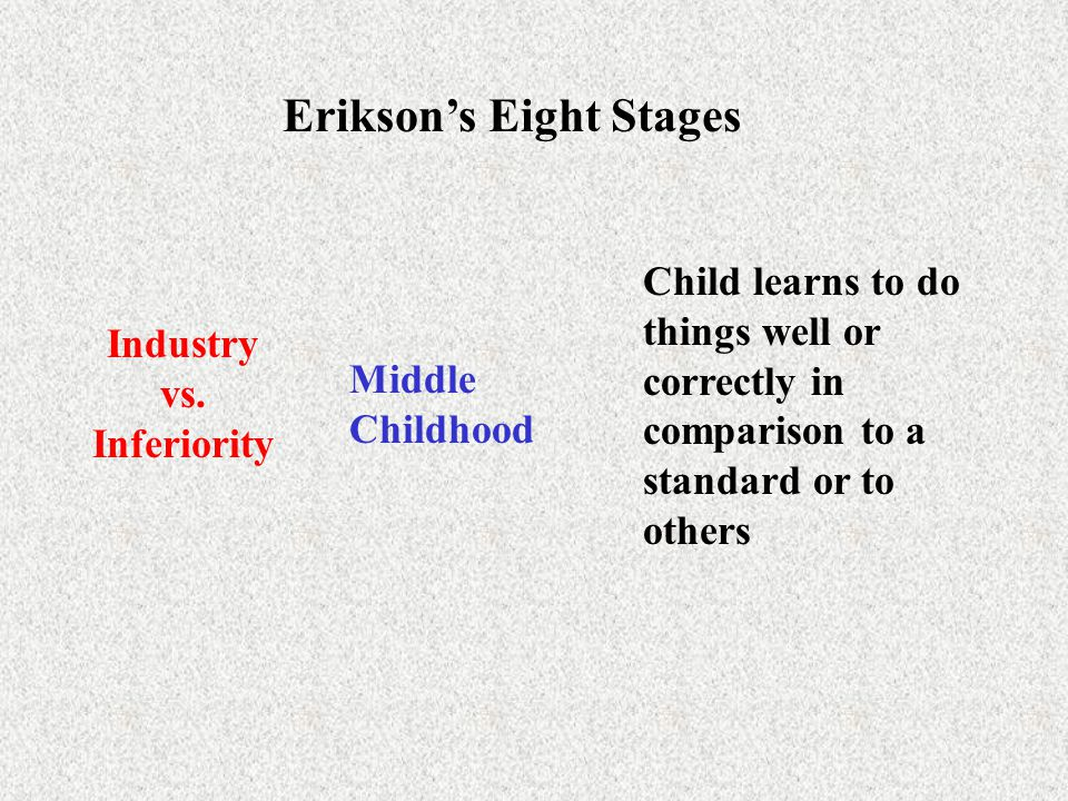 Erikson's Eight Stages Industry vs. Inferiority Middle Childhood Child learns to do things well or correctly in comparison to a standard or to others