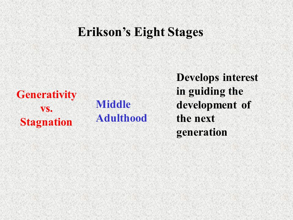 Erikson's Eight Stages Generativity vs. Stagnation Middle Adulthood Develops interest in guiding the development of the next generation