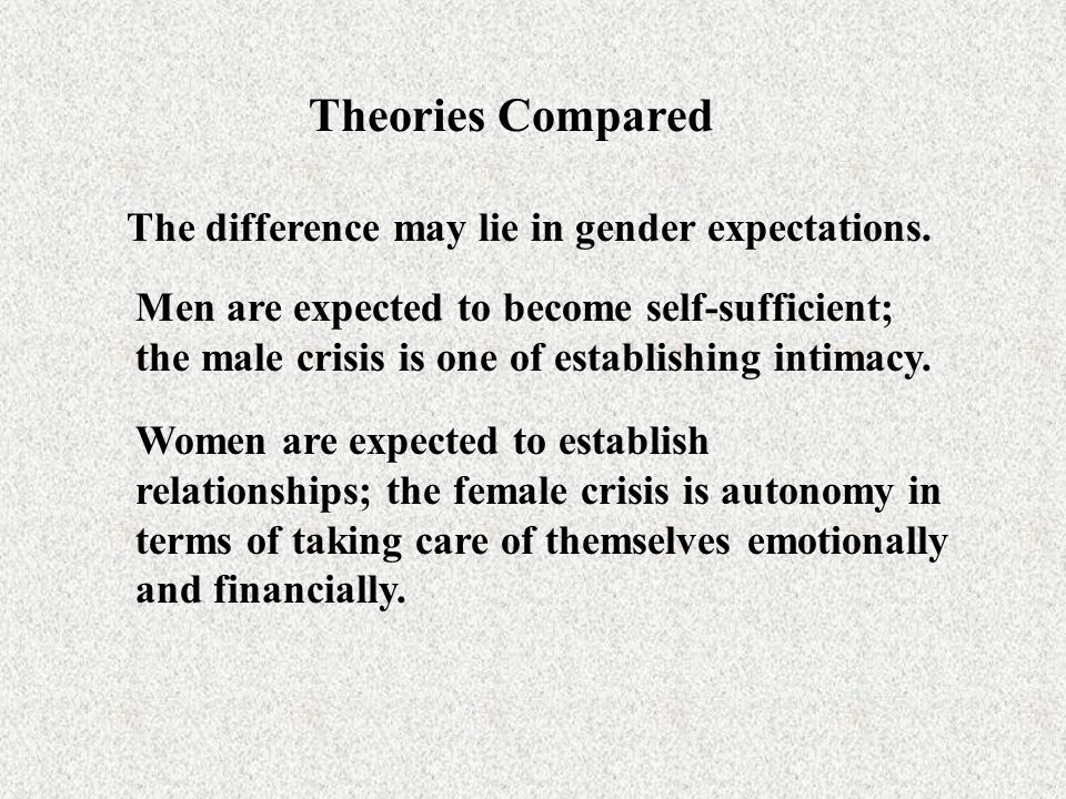 Theories Compared The difference may lie in gender expectations. Men are expected to become self-sufficient; the male crisis is one of establishing in