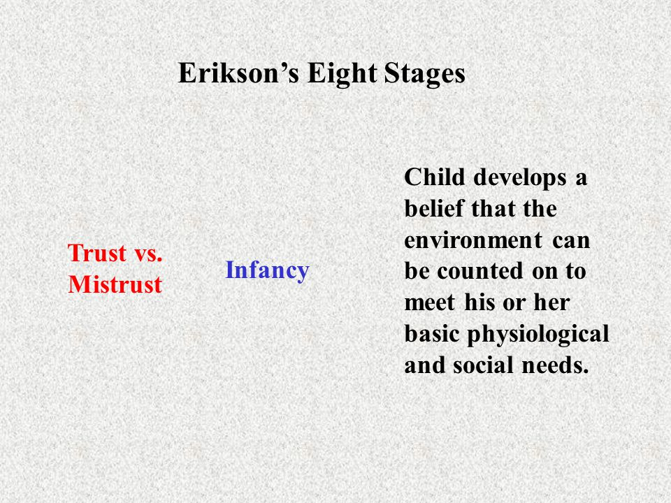 Bingham & Stryker's Theory Form Identity as an Achiever Age 9-12 Develop steady, durable core of self as person who is capable of accomplishment in a variety of areas (e.g., intellectual, physical, social, potential career)