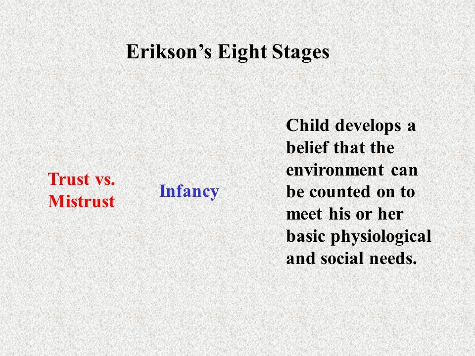Erikson's Eight Stages Autonomy vs.