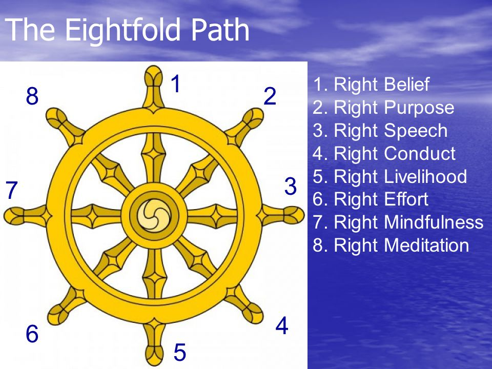 The Eightfold Path 1 2 3 4 5 6 7 8 1.Right Belief 2.