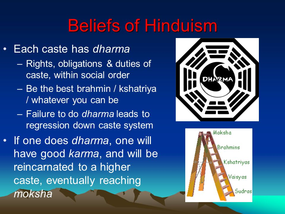 Beliefs of Hinduism Each caste has dharma –Rights, obligations & duties of caste, within social order –Be the best brahmin / kshatriya / whatever you can be –Failure to do dharma leads to regression down caste system If one does dharma, one will have good karma, and will be reincarnated to a higher caste, eventually reaching moksha