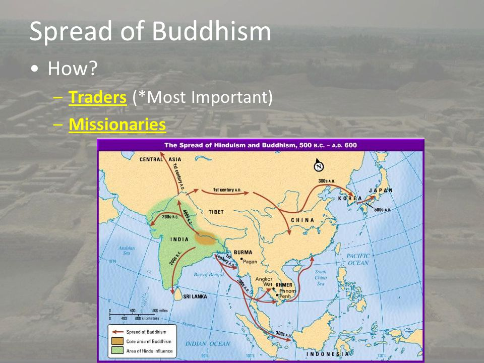 Spread of Buddhism How? –Traders (*Most Important) –Missionaries