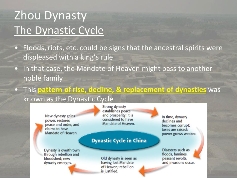 Zhou Dynasty The Dynastic Cycle Floods, riots, etc. could be signs that the ancestral spirits were displeased with a king's rule In that case, the Man