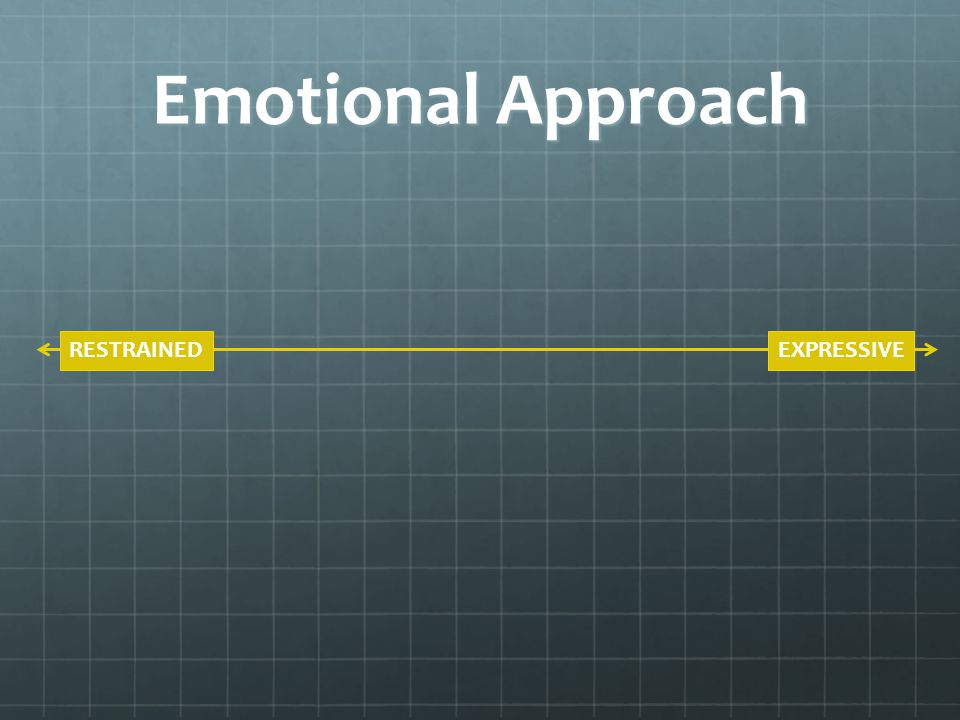EXPRESSIVERESTRAINED Emotional Approach