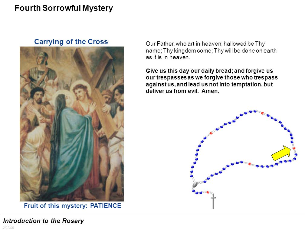 Introduction to the Rosary 2/22/05 Fourth Sorrowful Mystery Our Father, who art in heaven; hallowed be Thy name; Thy kingdom come; Thy will be done on earth as it is in heaven.