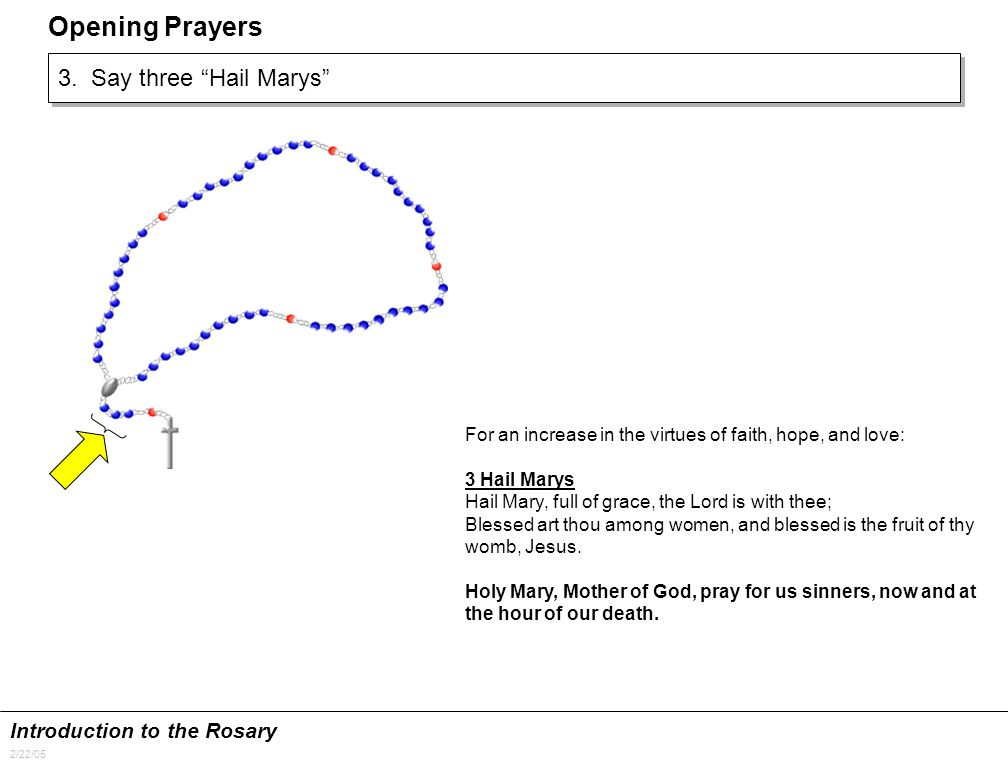 Introduction to the Rosary 2/22/05 Opening Prayers 3.