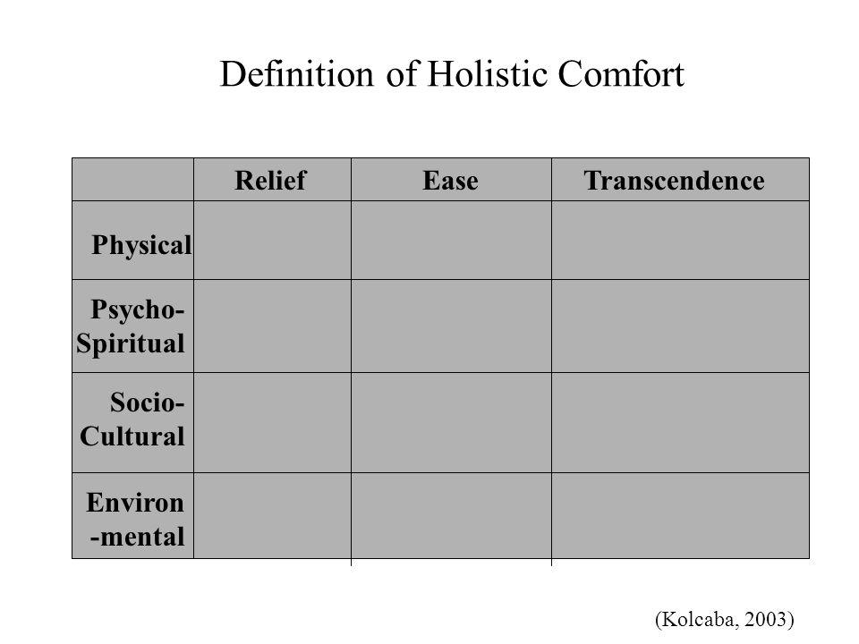Definition of Holistic Comfort ReliefEaseTranscendence Physical Psycho- Spiritual Socio- Cultural Environ -mental (Kolcaba, 2003)