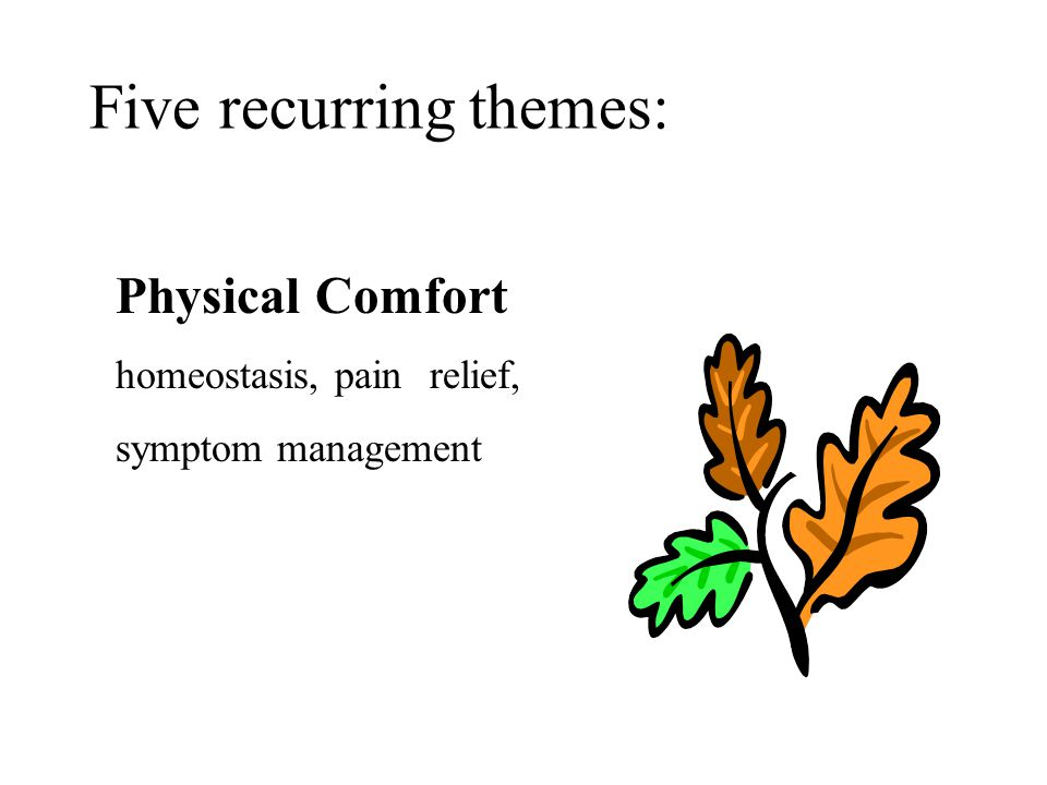 Five recurring themes: Physical Comfort homeostasis, pain relief, symptom management