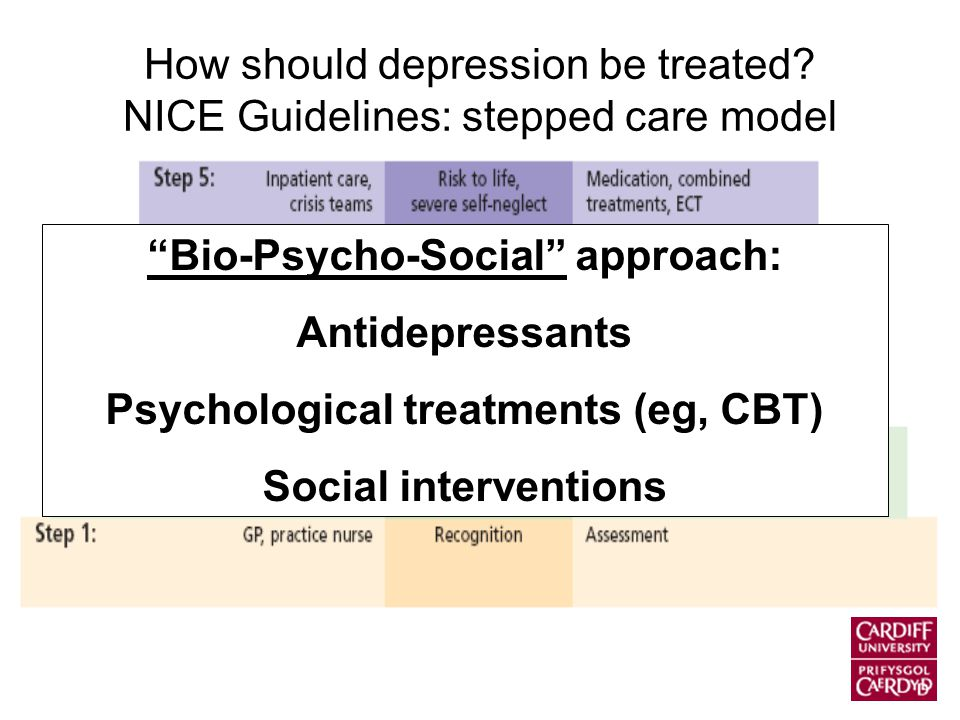 How should depression be treated.