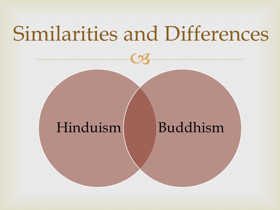  HinduismBuddhism Similarities and Differences