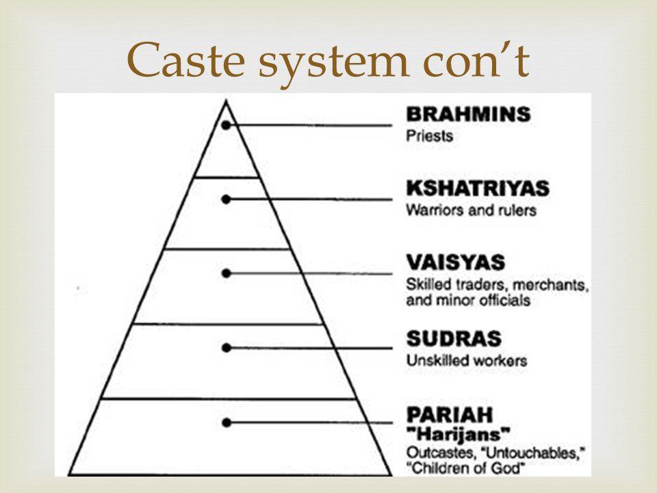  Caste system con't